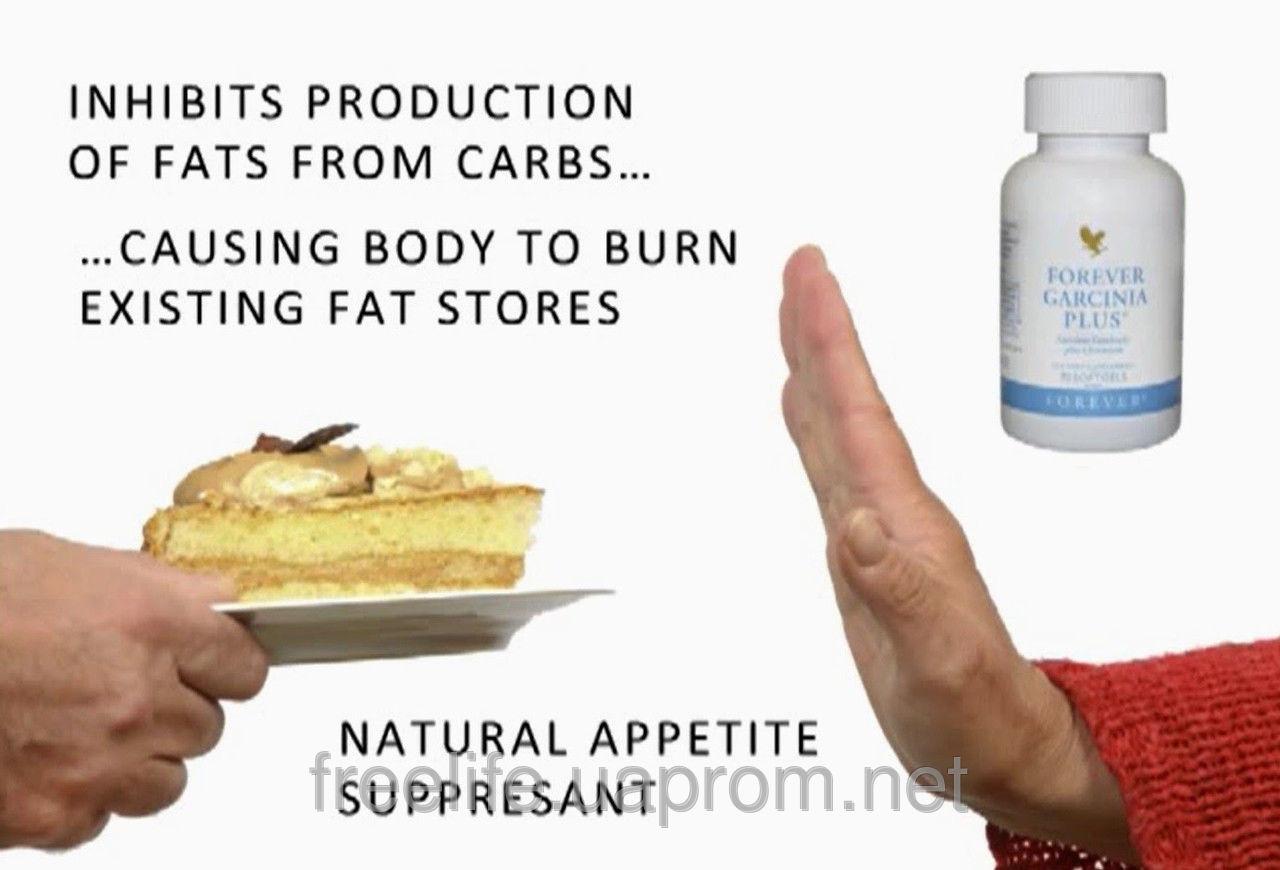 лучший препарат от холестерина повышенного рейтинг